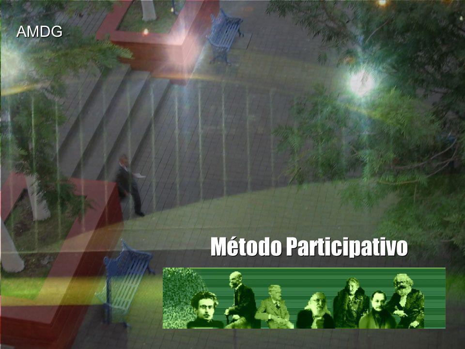 AMDG Método Participativo