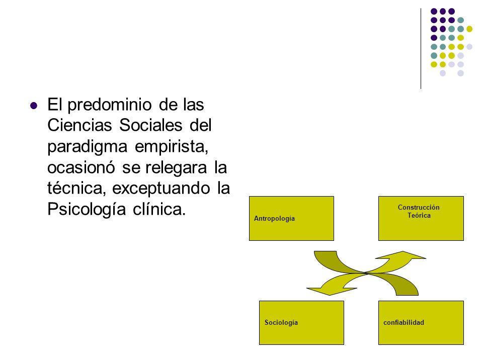 El predominio de las Ciencias Sociales del paradigma empirista, ocasionó se relegara la técnica, exceptuando la Psicología clínica.