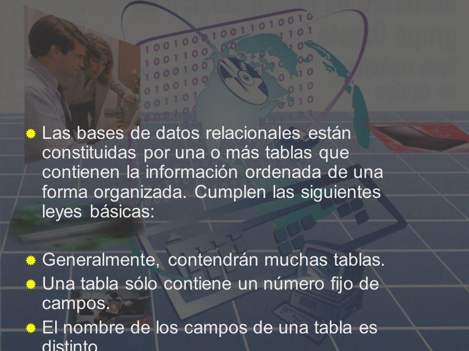 Las bases de datos relacionales están constituidas por una o más tablas que contienen la información ordenada de una forma organizada. Cumplen las siguientes leyes básicas: