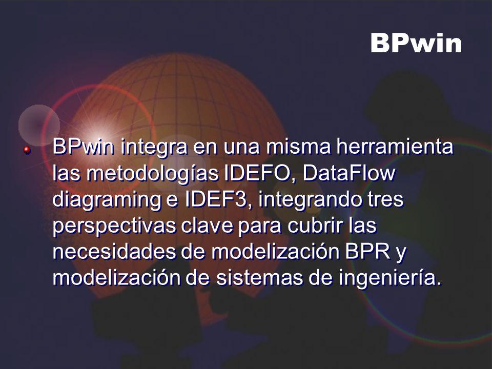BPwin