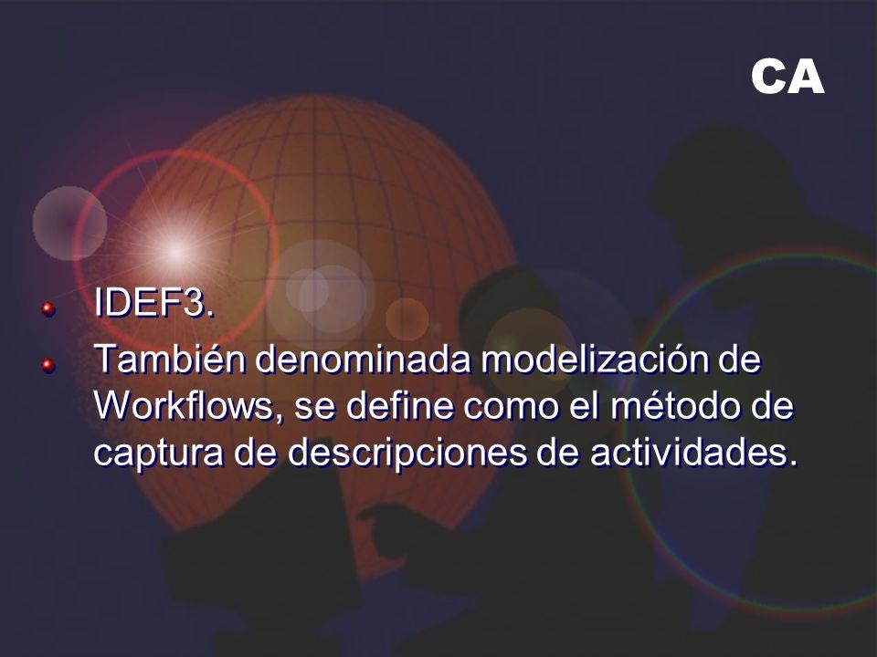 CA IDEF3.