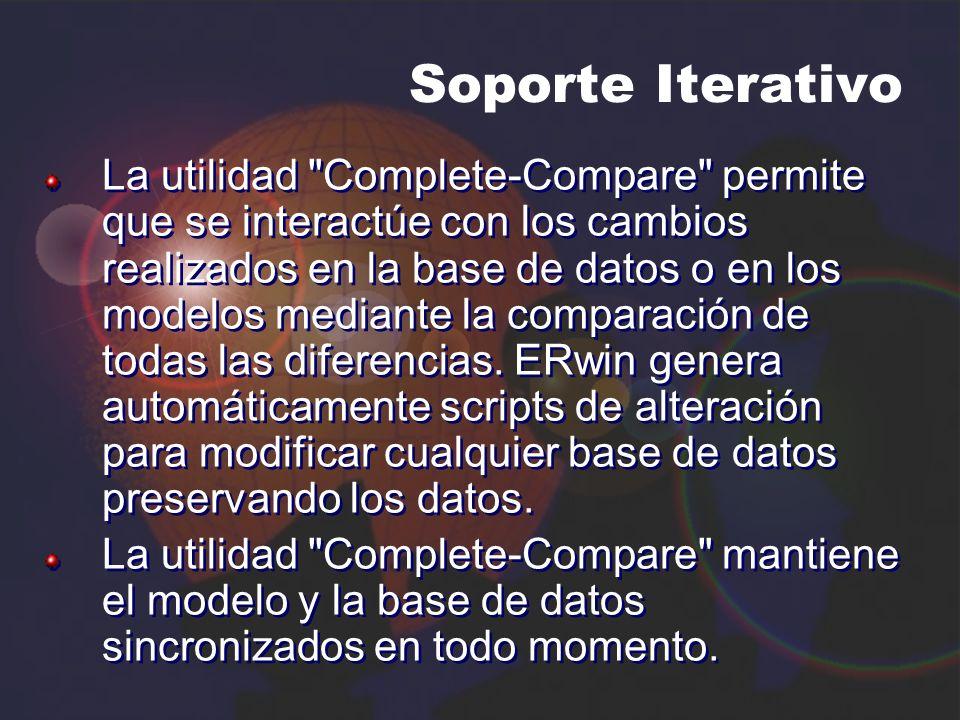 Soporte Iterativo