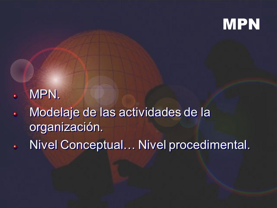 MPN MPN. Modelaje de las actividades de la organización.