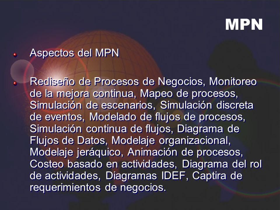 MPN Aspectos del MPN.