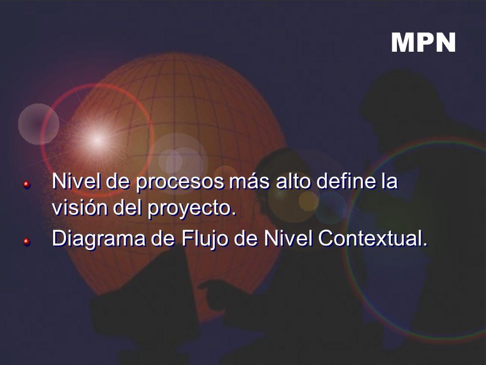 MPN Nivel de procesos más alto define la visión del proyecto.