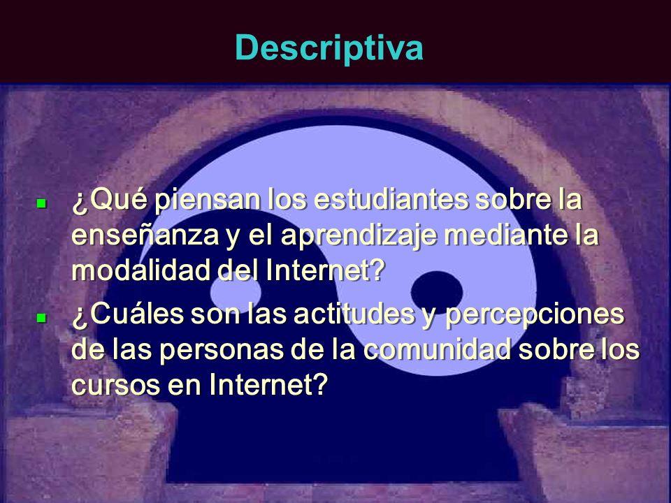 Descriptiva ¿Qué piensan los estudiantes sobre la enseñanza y el aprendizaje mediante la modalidad del Internet