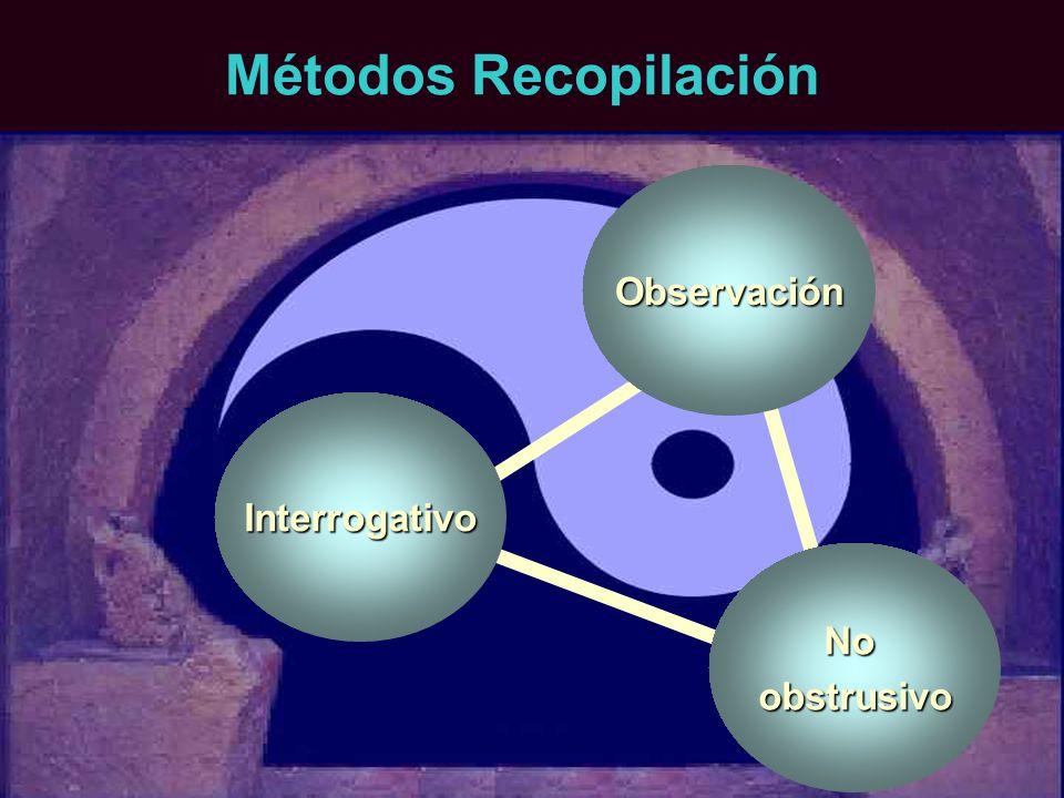 Métodos Recopilación Observación Interrogativo No obstrusivo