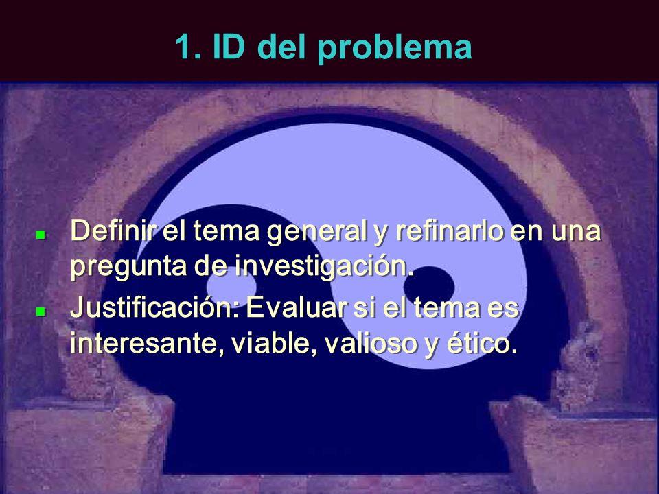 1. ID del problema Definir el tema general y refinarlo en una pregunta de investigación.