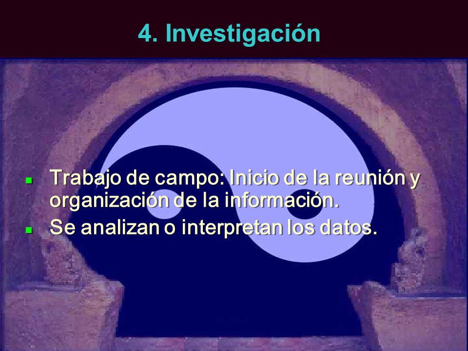4. Investigación Trabajo de campo: Inicio de la reunión y organización de la información.