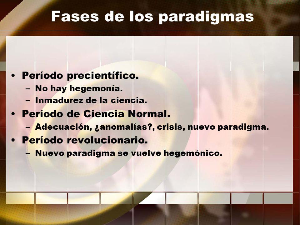 Fases de los paradigmas