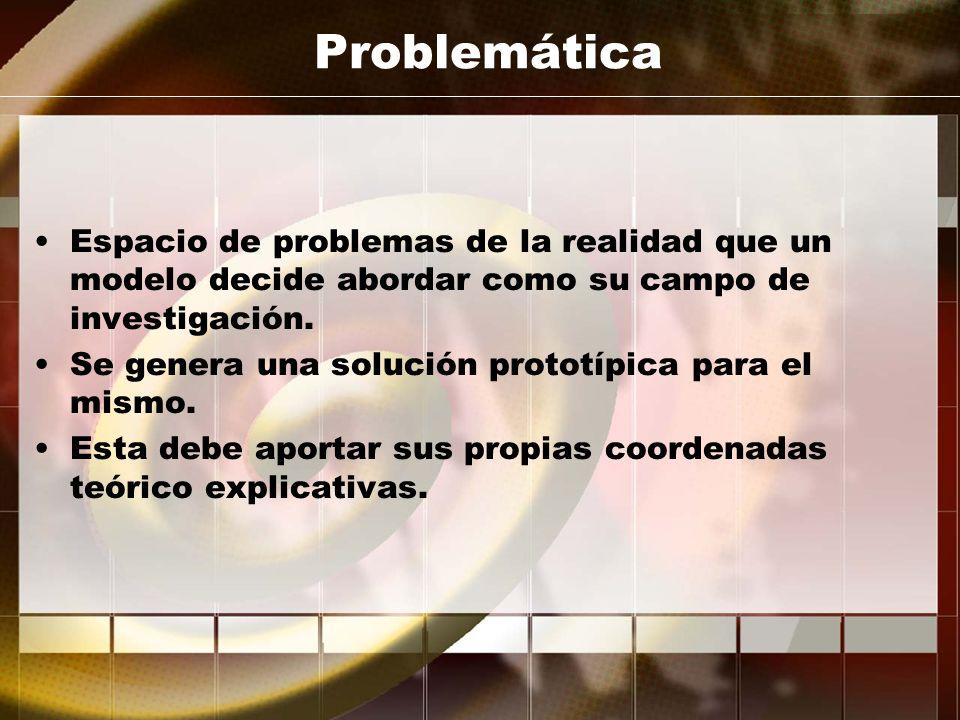 Problemática Espacio de problemas de la realidad que un modelo decide abordar como su campo de investigación.