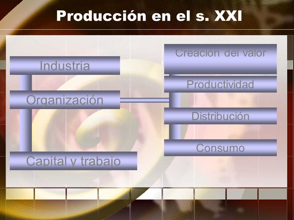 Producción en el s. XXI Industria Organización Capital y trabajo