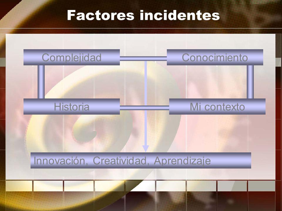 Factores incidentes Complejidad Conocimiento Historia Mi contexto