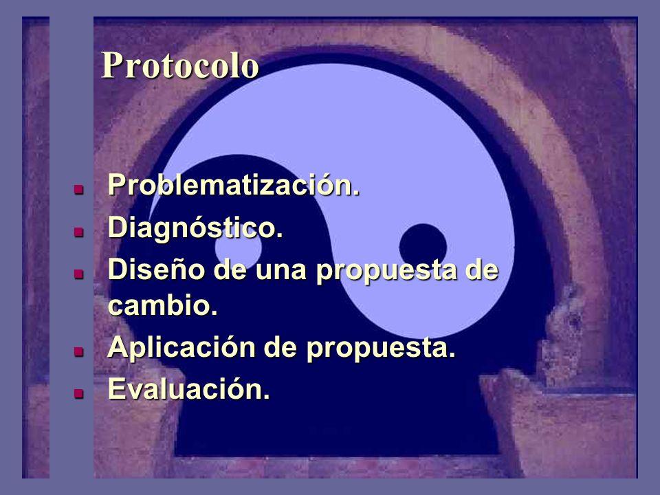 Protocolo Problematización. Diagnóstico.