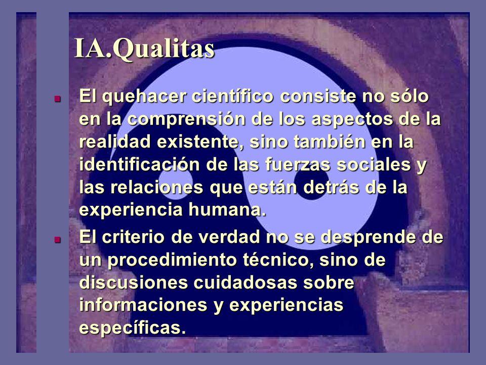 IA.Qualitas
