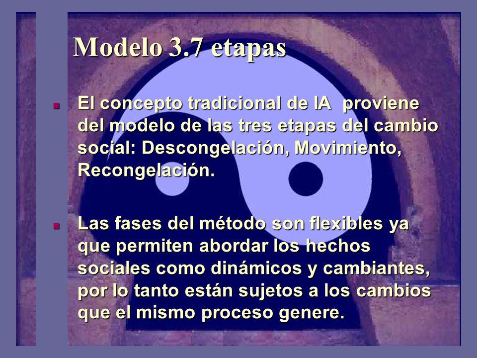 Modelo 3.7 etapas El concepto tradicional de IA proviene del modelo de las tres etapas del cambio social: Descongelación, Movimiento, Recongelación.