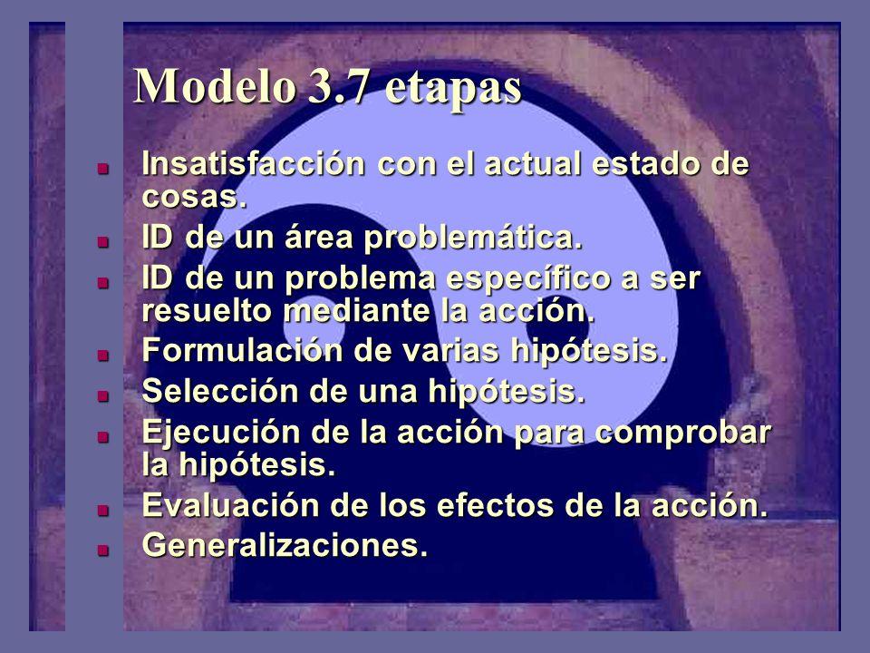 Modelo 3.7 etapas Insatisfacción con el actual estado de cosas.