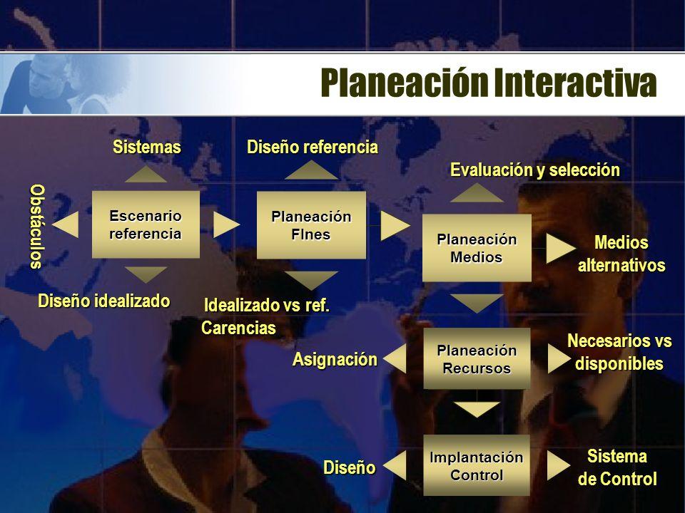 Planeación Interactiva