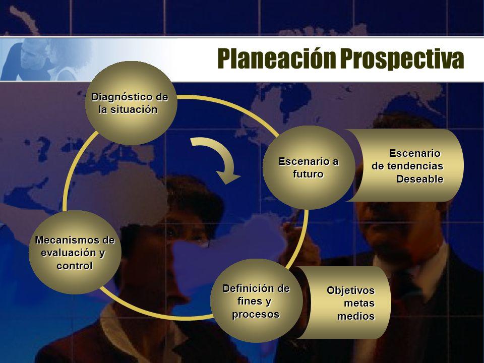 Planeación Prospectiva