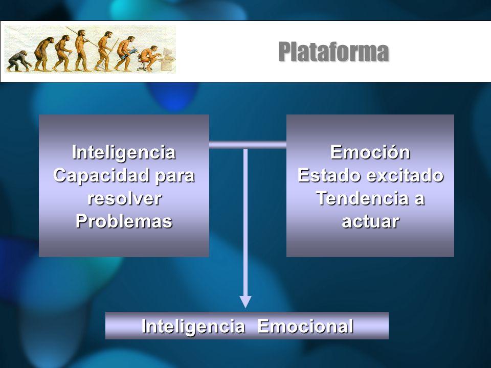 Plataforma Inteligencia Capacidad para resolver Problemas Emoción