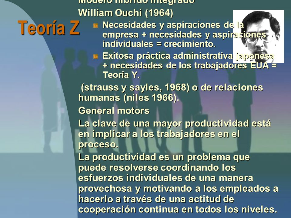 Teoría Z Modelo híbrido integrado William Ouchi (1964)