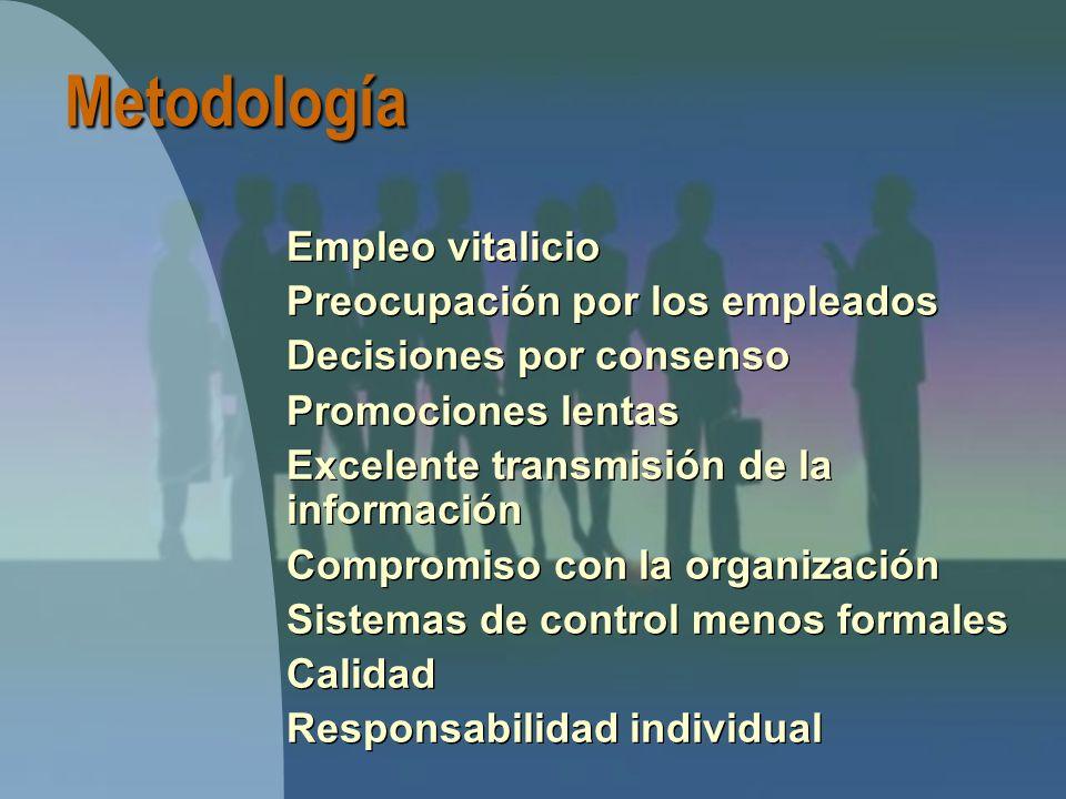 Metodología Empleo vitalicio Preocupación por los empleados