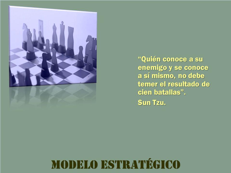 Modelo Estratégico Quién conoce a su enemigo y se conoce a sí mismo, no debe temer el resultado de cien batallas .