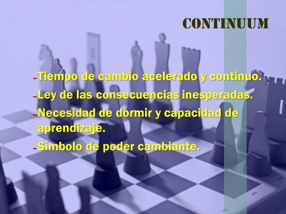 Continuum Tiempo de cambio acelerado y continuo.