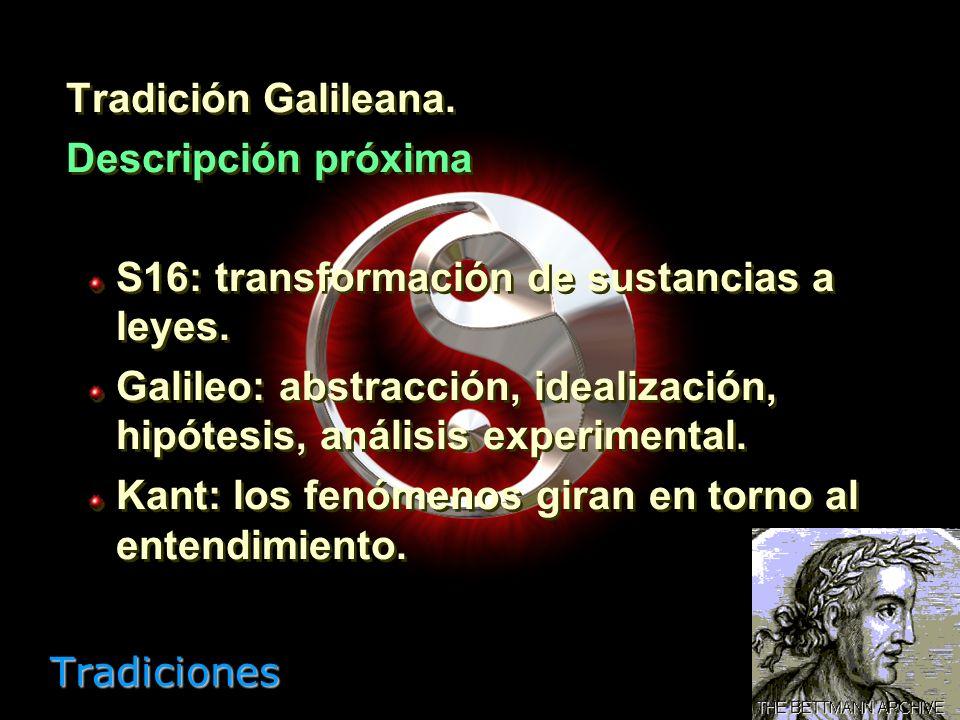 S16: transformación de sustancias a leyes.