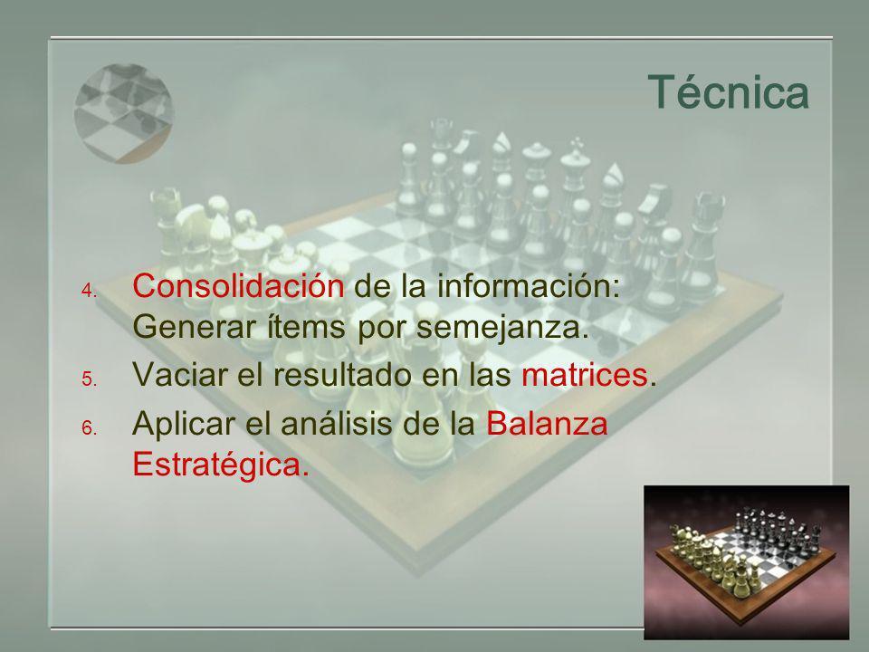 Técnica Consolidación de la información: Generar ítems por semejanza.