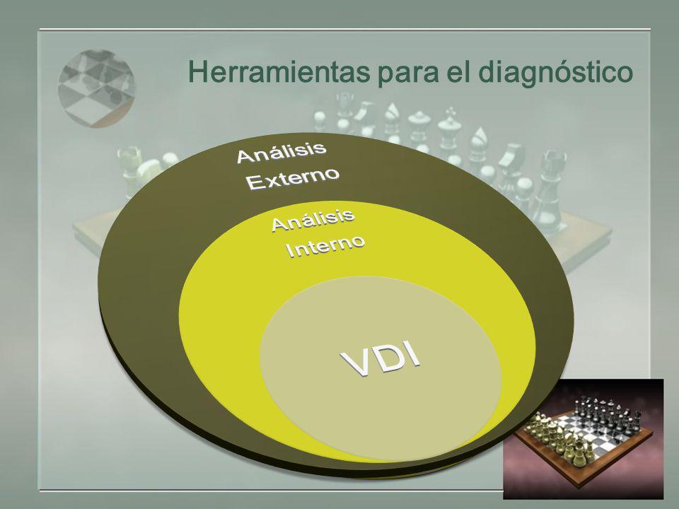 Herramientas para el diagnóstico