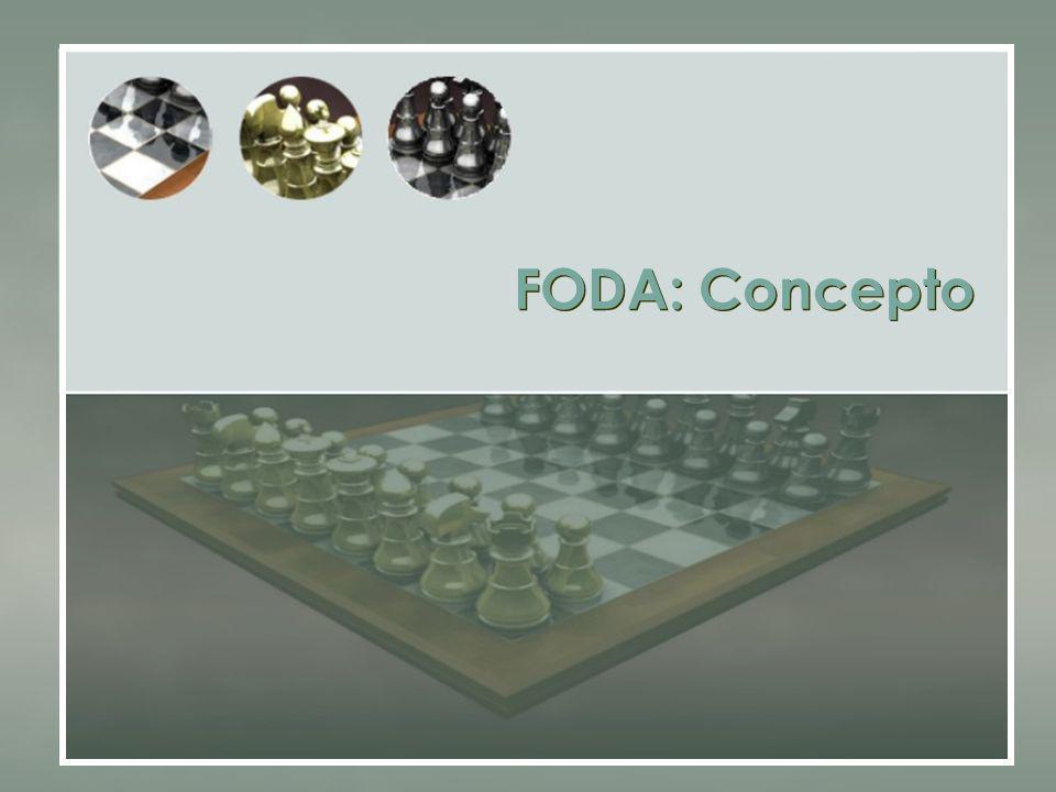 FODA: Concepto