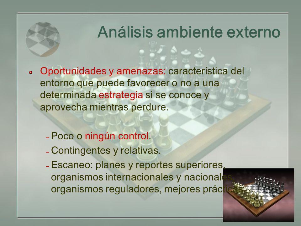 Análisis ambiente externo