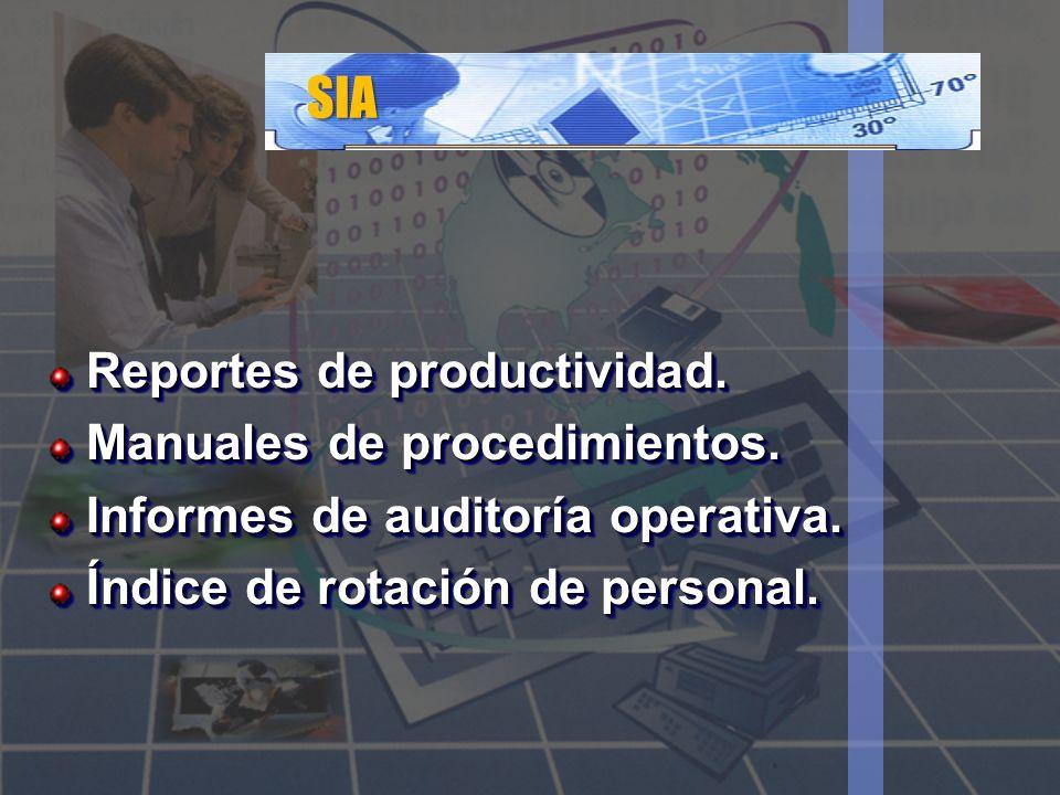 SIA Reportes de productividad. Manuales de procedimientos.