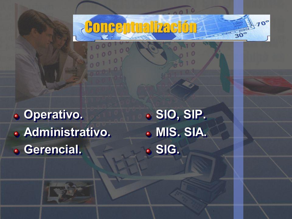 Conceptualización Operativo. Administrativo. Gerencial. SIO, SIP.