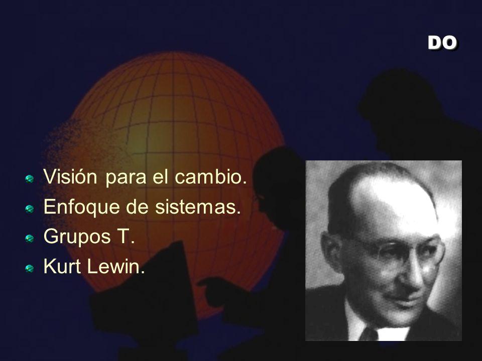 DO Visión para el cambio. Enfoque de sistemas. Grupos T. Kurt Lewin.