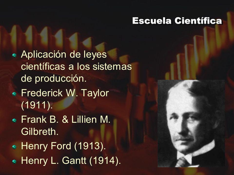 Aplicación de leyes científicas a los sistemas de producción.