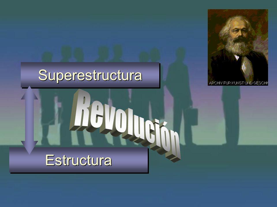 Superestructura Revolución Estructura