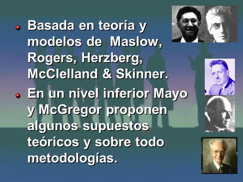 Basada en teoría y modelos de Maslow, Rogers, Herzberg, McClelland & Skinner.