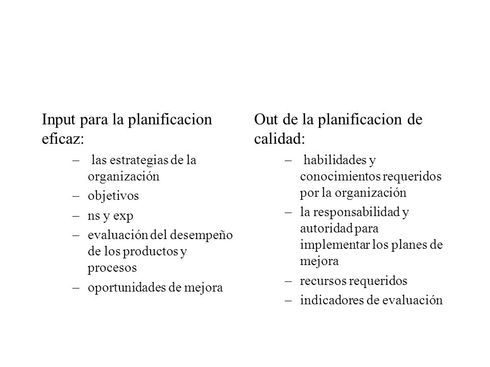 Input para la planificacion eficaz: