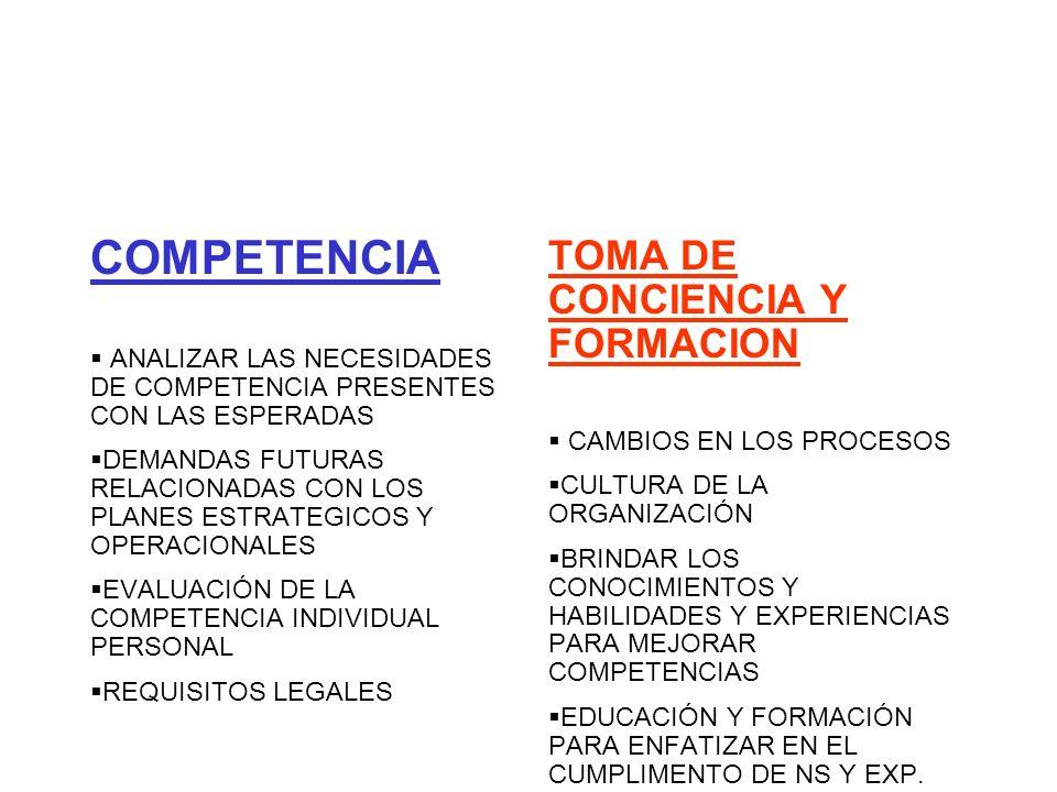 COMPETENCIA TOMA DE CONCIENCIA Y FORMACION