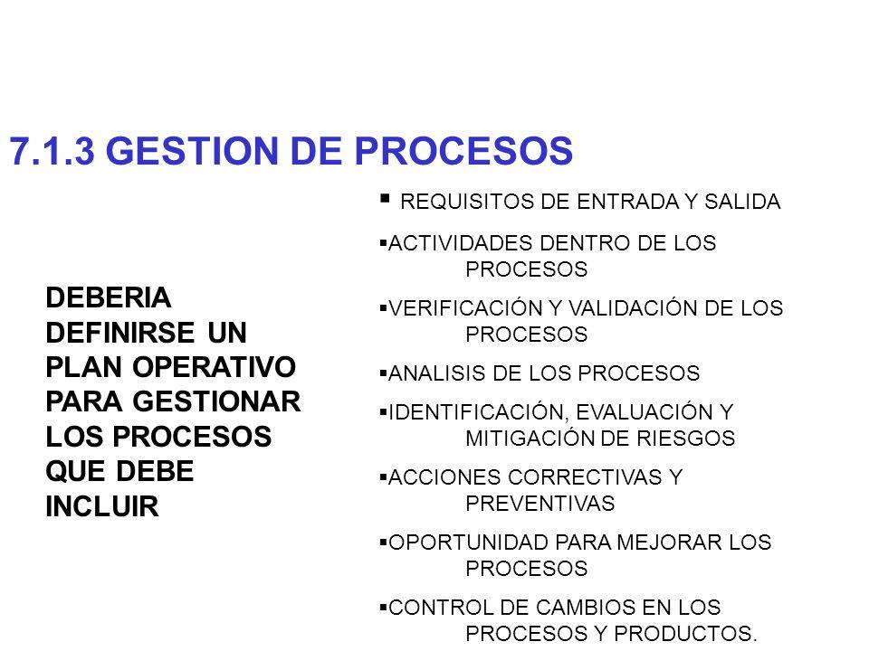 7.1.3 GESTION DE PROCESOS REQUISITOS DE ENTRADA Y SALIDA