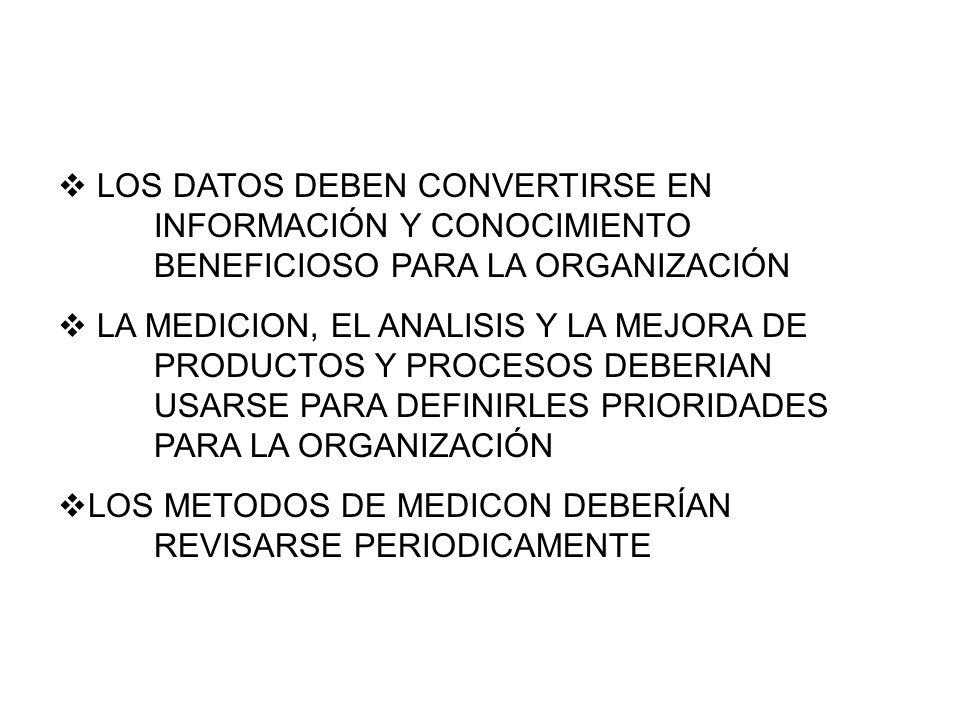 LOS DATOS DEBEN CONVERTIRSE EN. INFORMACIÓN Y CONOCIMIENTO