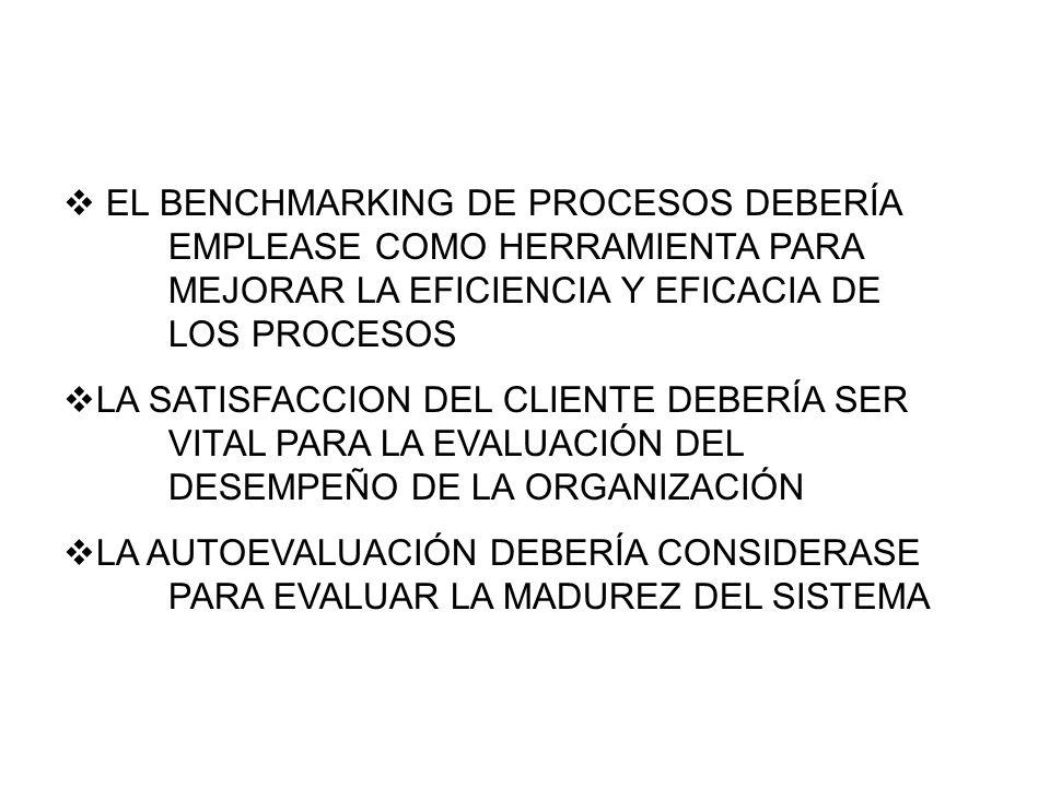 EL BENCHMARKING DE PROCESOS DEBERÍA. EMPLEASE COMO HERRAMIENTA PARA