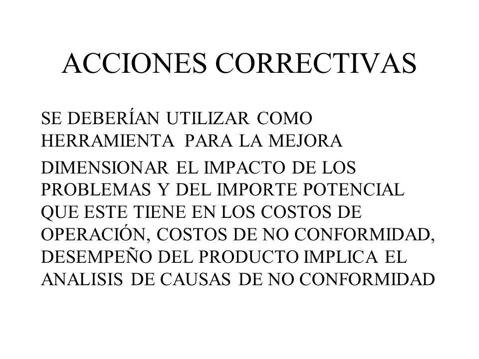 ACCIONES CORRECTIVASSE DEBERÍAN UTILIZAR COMO HERRAMIENTA PARA LA MEJORA.
