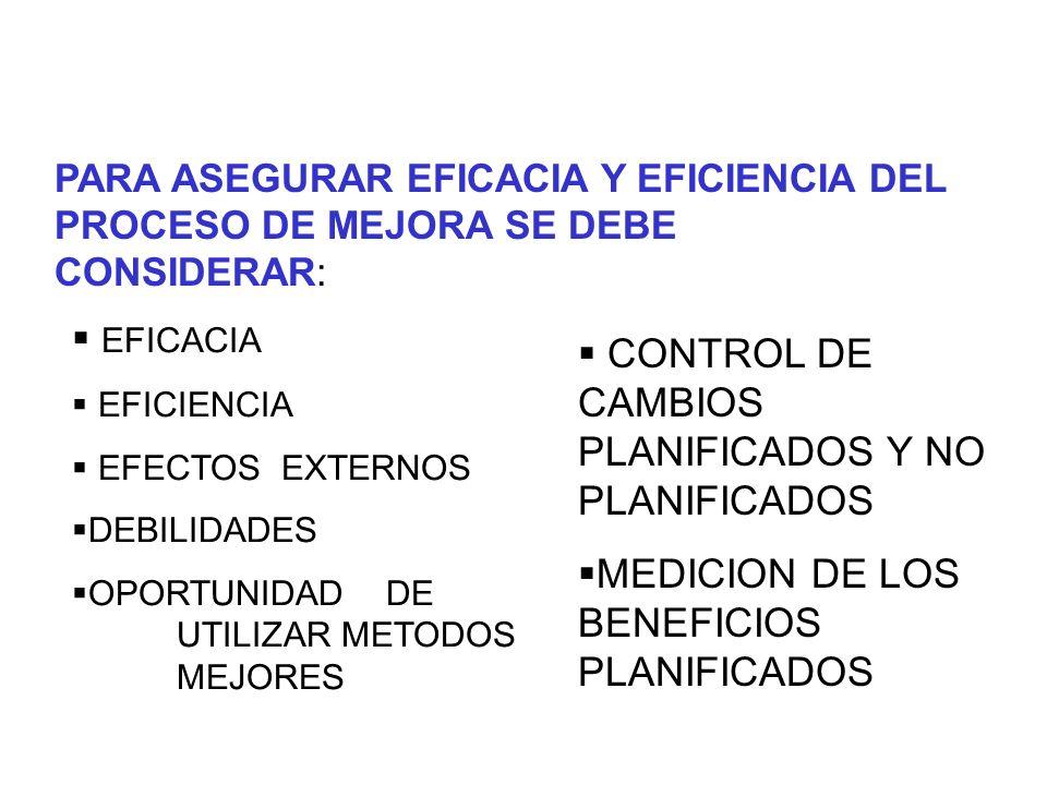 CONTROL DE CAMBIOS PLANIFICADOS Y NO PLANIFICADOS
