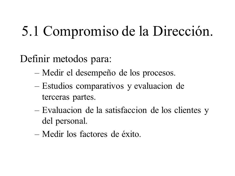 5.1 Compromiso de la Dirección.
