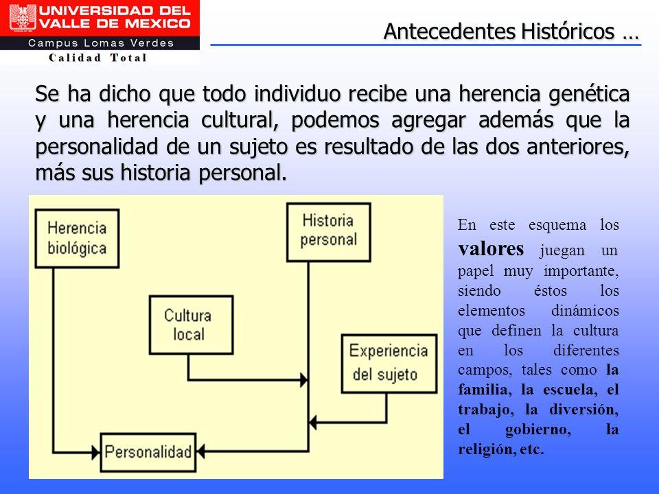 Antecedentes Históricos …