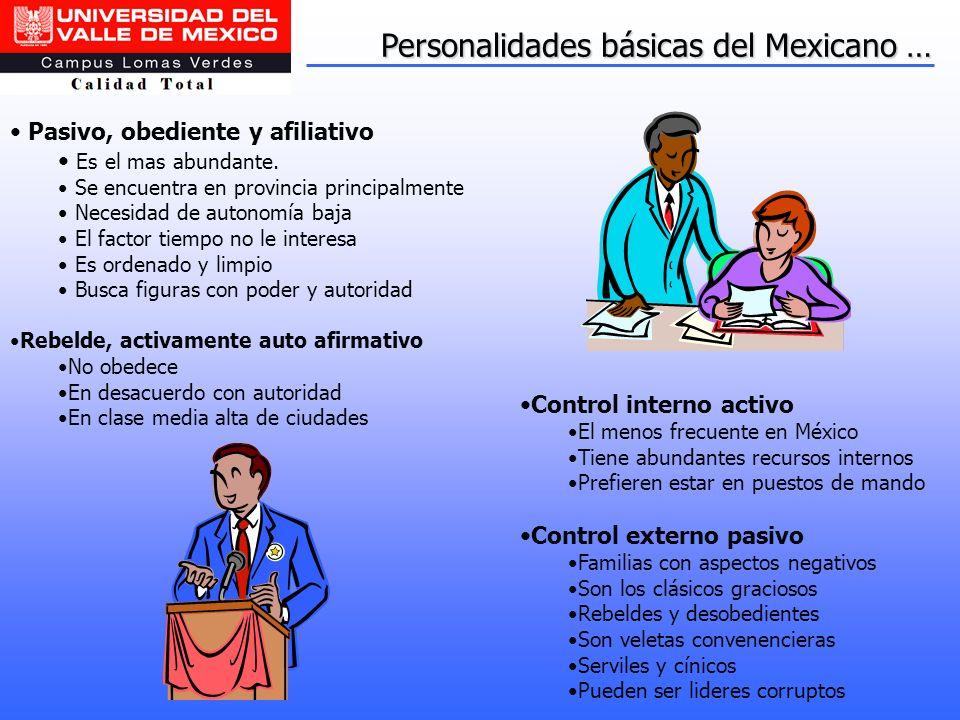 Personalidades básicas del Mexicano …