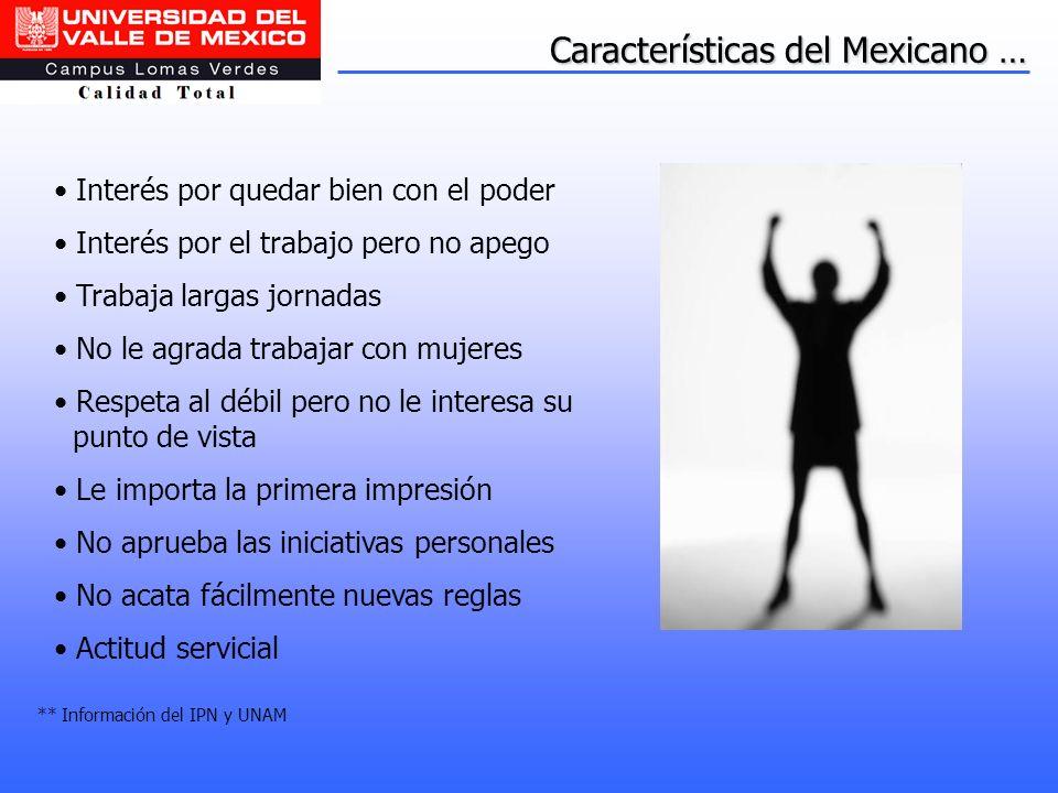 Características del Mexicano …